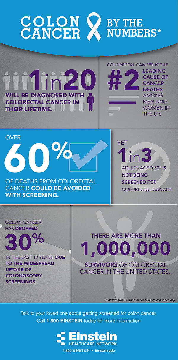 colon-cancer-infographic-external