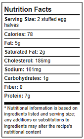 Deviled_Eggs_Nutritional_Values.png