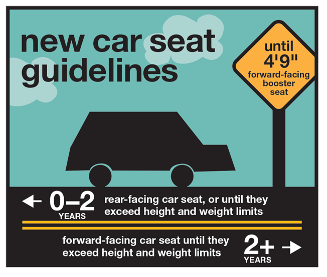 KSW_INF_CarSeatGuide_1.png