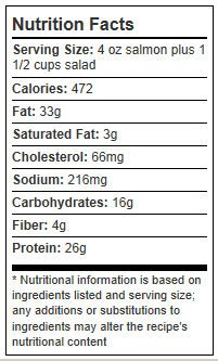 almond_crusted_salmon_recipe_nutritional_values_box.png